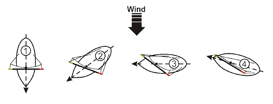 [ img - SquareSail+Wind2.png ]